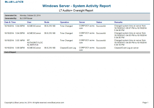 Windows Server - System Activity Report