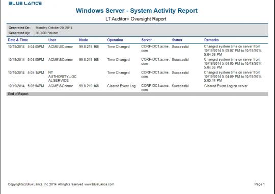 Windows Server - System Activity Report