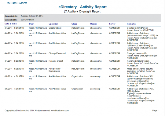 eDirectory Activity Report