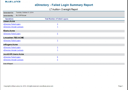 eDirectory Failed Login Summary Report