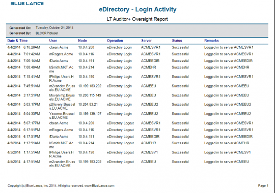 eDirectory Login Activity Report